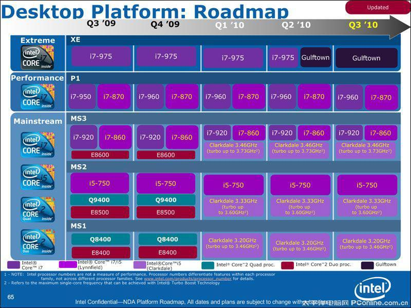 intel_roadmap