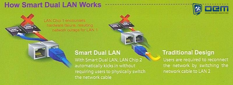 How Smart Dual Lan works
