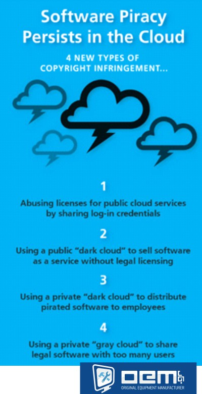 software-piracy-in-cloud