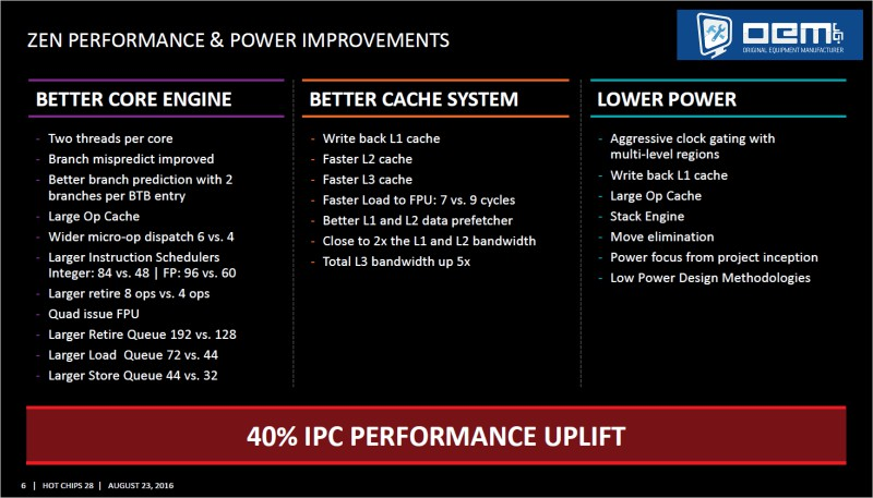 7.3-amd-zen-performance