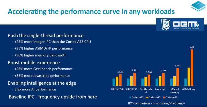 3.2-intel-accelerating-performance